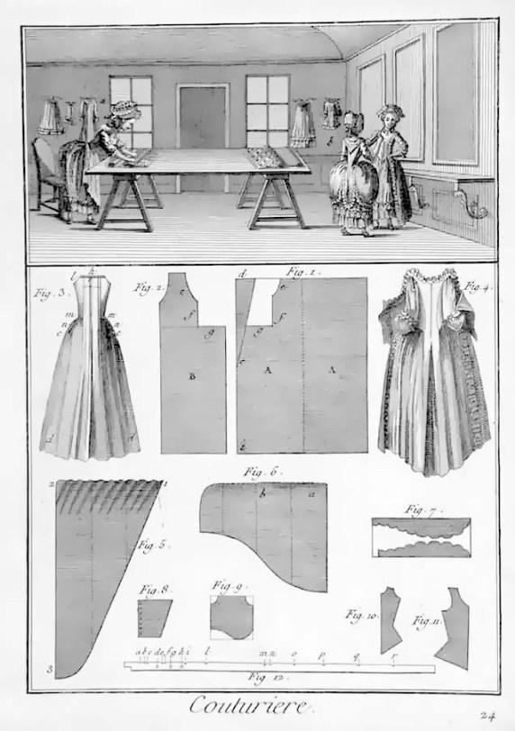 dressmaking1